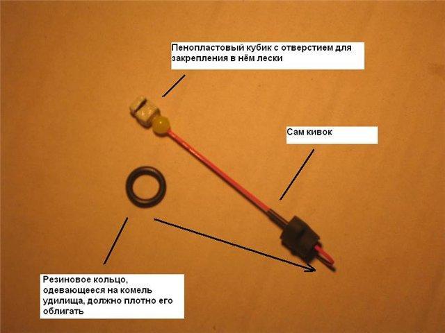 Боковой сигнализатор поклевки с использованием кивка