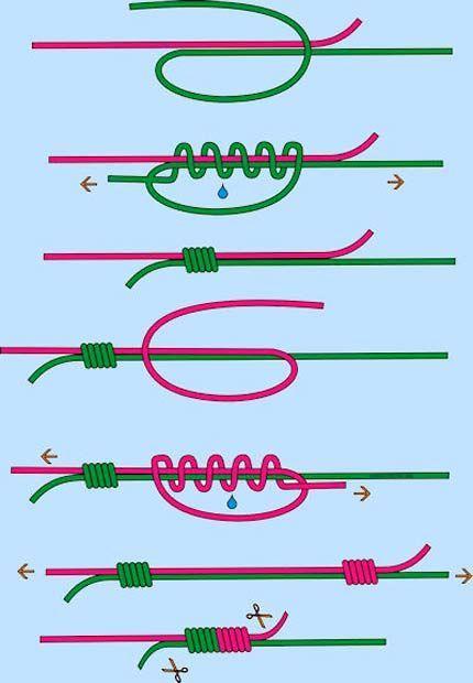 Как сделать узел чтобы скользил