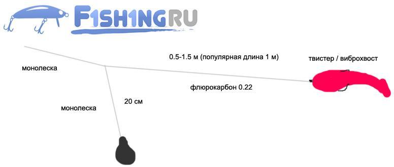 Схема устройства оснастки Отводной поводок
