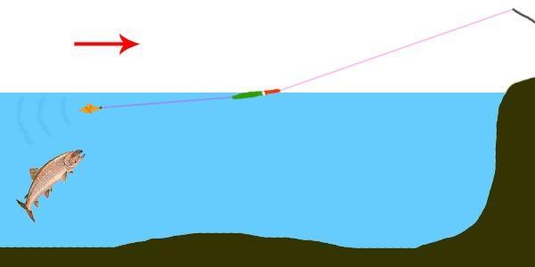 Паста плавающая на схеме
