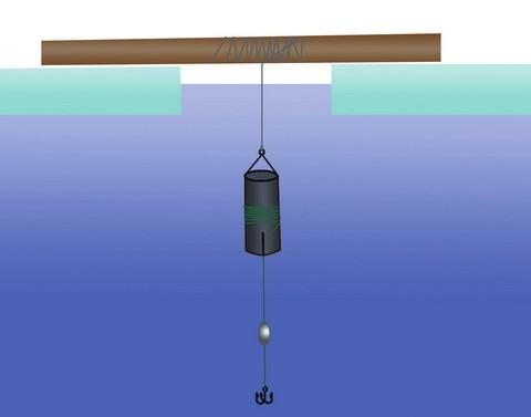 Схема устройства подледной жерлицы