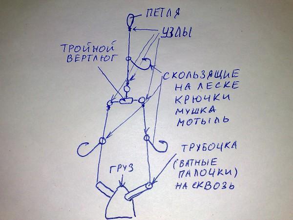 Схема устройства балды на окуня