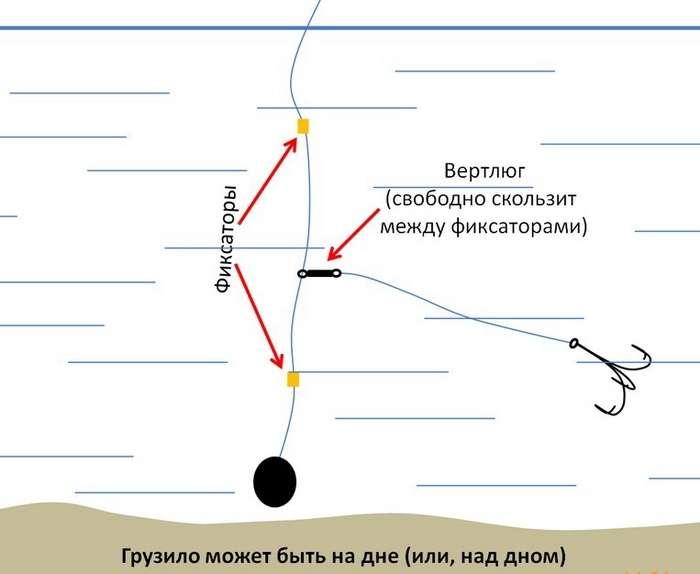 Схема устройства оснастки