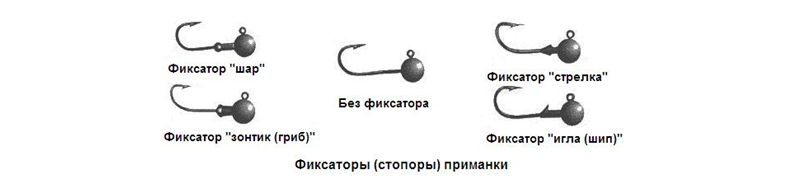 Виды цевьев джиг головок
