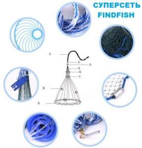 Рыболовные сети - где купить