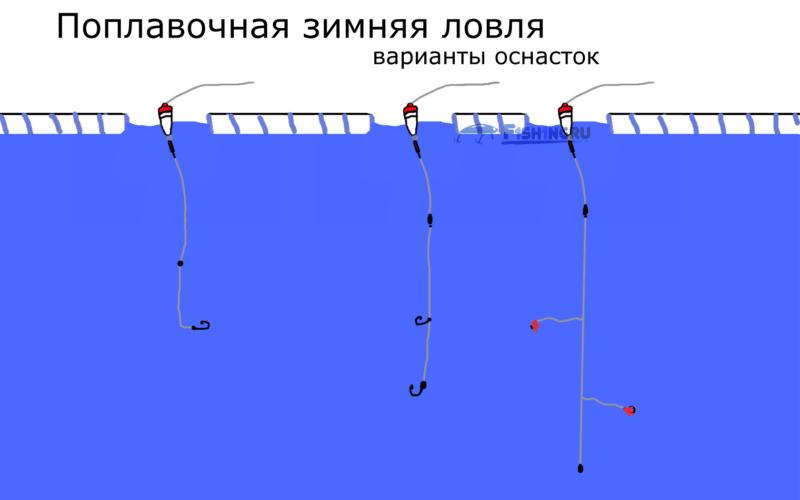 Поплавочная зимняя удочка с вариантами оснастки f1sh1ng.ru