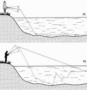 Ступенчатая проводка виброхвост на щуку