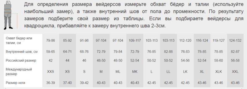 Таблица размеров вейдерсов