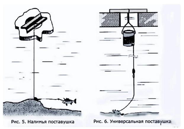 Подледная поставушка - зимняя жерлица